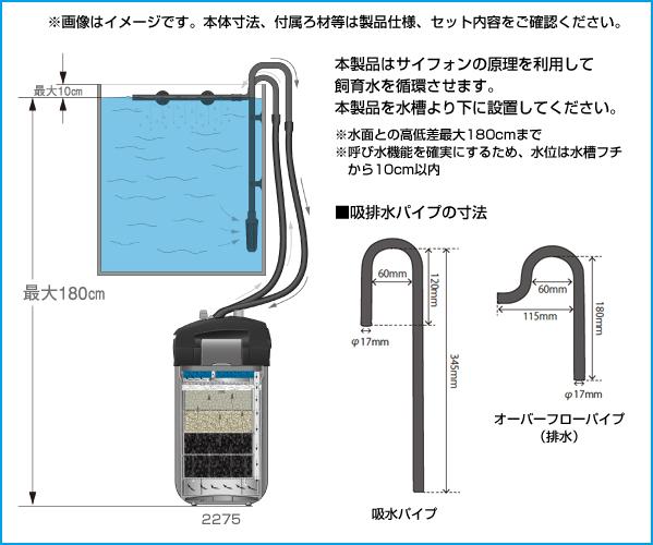 水槽設置イメージ